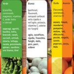 La rubrica della salute a colori: arancio