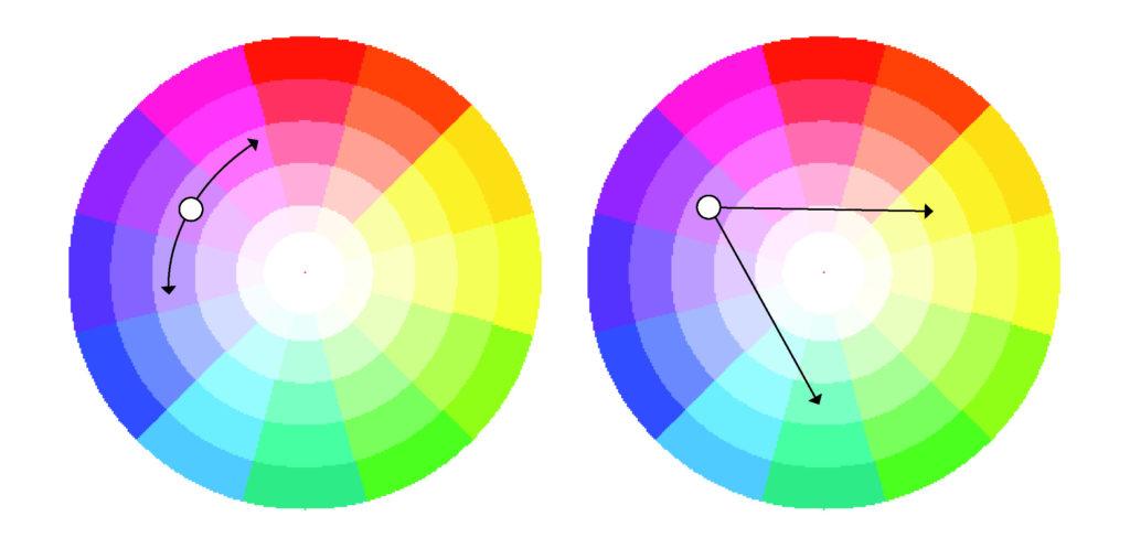 Ruota cromatica lavanda